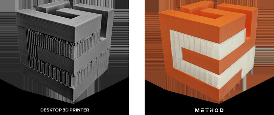 method-desktop-geometrie