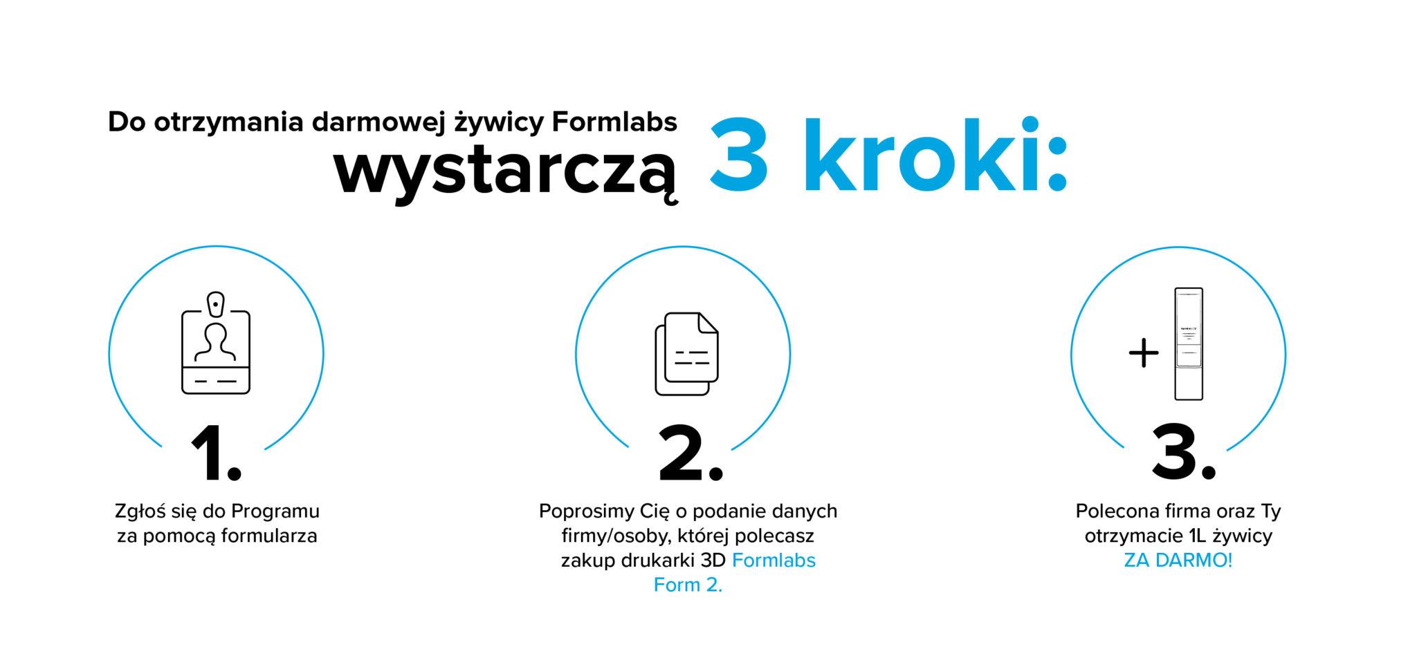 program_polecen