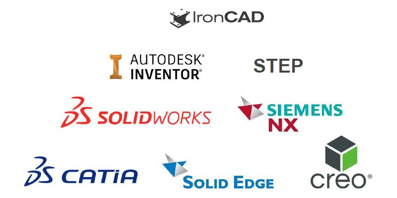 oprogramowane CAD